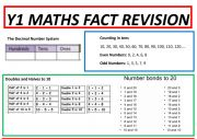 Y1 maths mat